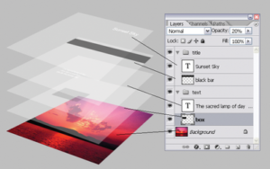 How to Use Photoshop: The Bookmarkable Photoshop Tutorial for Beginners