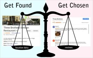 Location Data + Reviews: The 1–2 Punch of Local SEO (Updated for 2020)