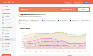 Ubersuggest 8.0: The Ultimate Competitor Analysis Tool