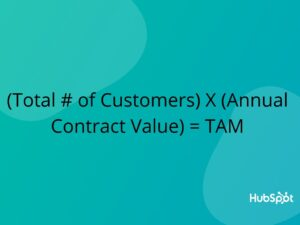 Total Addressable Market (TAM): What It Is & How You Can Calculate It