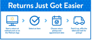 Walmart Unveils New Return Options