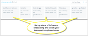 How Lead Generation Tactics Can Boost Your Link Building Results