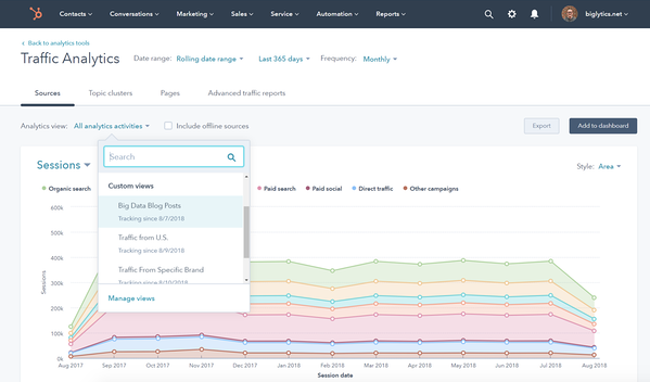 9 Custom Reporting Tools For Your Marketing Team