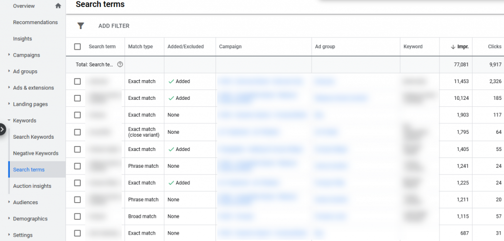 The Impacts of Google Ads' Changes to Search Term Visibility