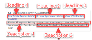 6 Keys to Writing Great PPC Ad Copy