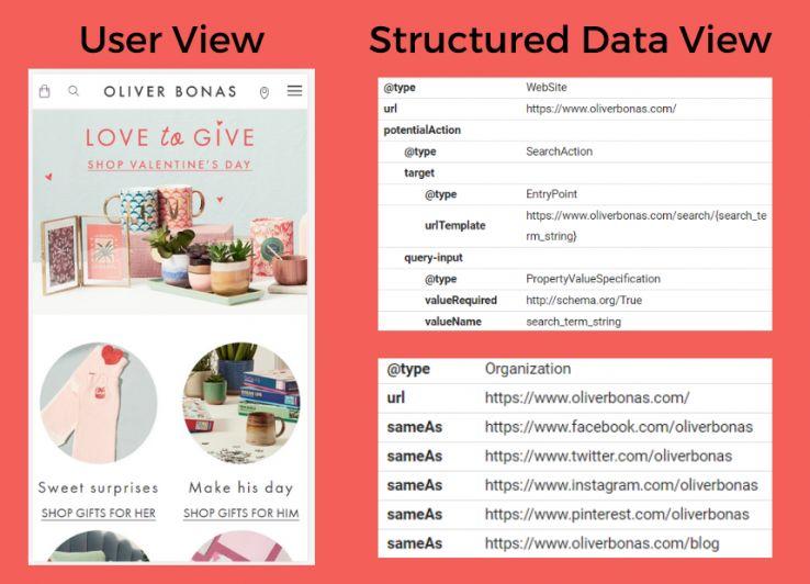 The Strategic Value of Structured Data Implementation on SME Websites