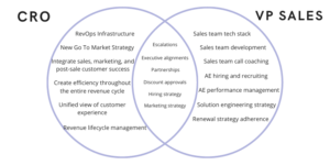 The Difference Between a VP of Sales and a CRO