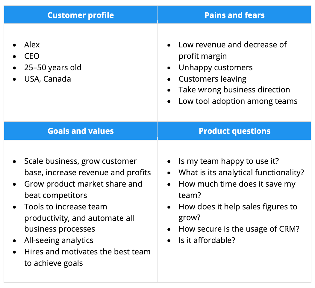 Ideation, Creation, Iteration: How to Align Sales and Marketing Content Output
