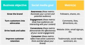 How To Grow Your Social Media Presence: Tips For Small Businesses